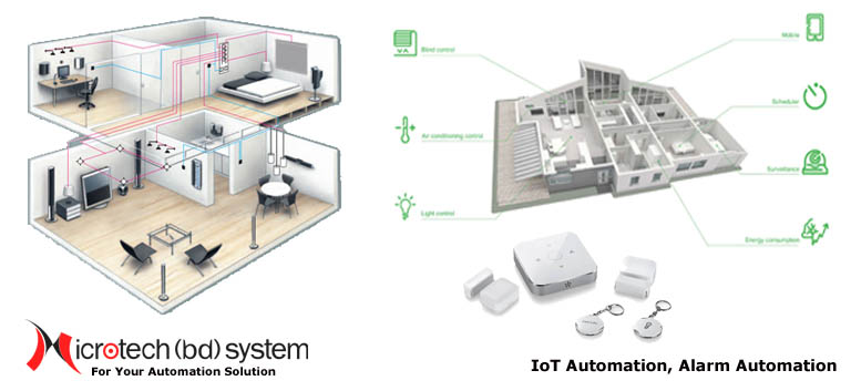 Business Automation, Iot, Alarm and Lighting Automation System