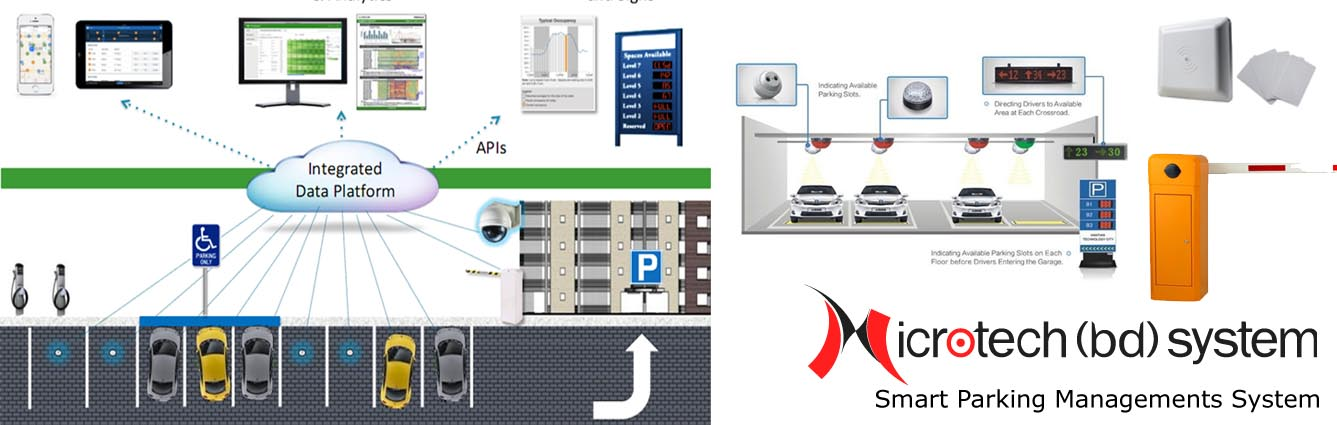 Intelligent Car Parking System, Car Parking Barrier, Toll Management System in Bangladesh